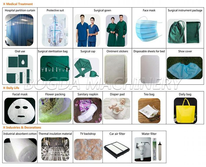 Hanger Type Design 1600mm BFE99 Medical Filter Material PP Melt Blown Nonwoven Fabric Making Machine